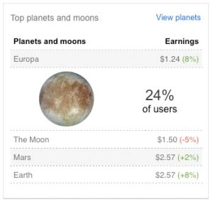 AdSense-for-Planets-and-Moons