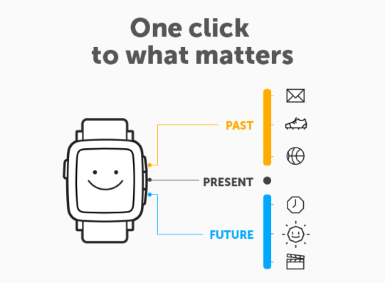pebble_time_past_present_future