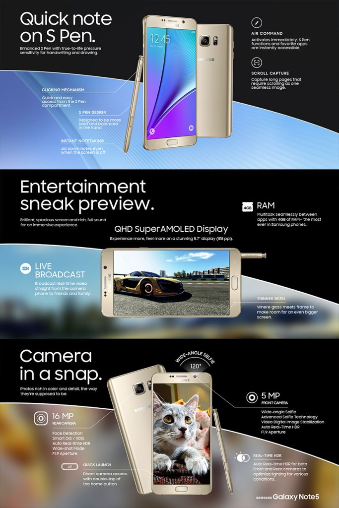 Galaxy-Note5_Infographic