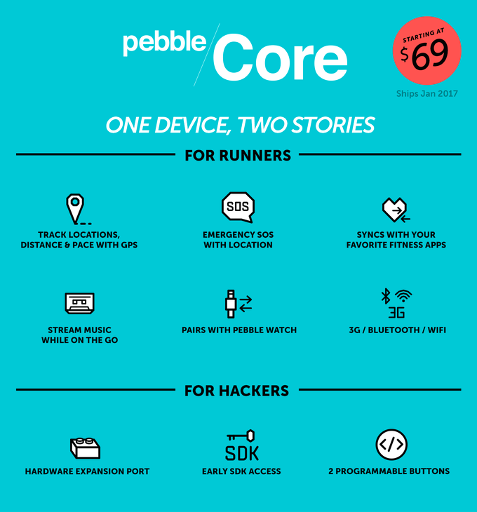 Pebble_Core_runners-hackers